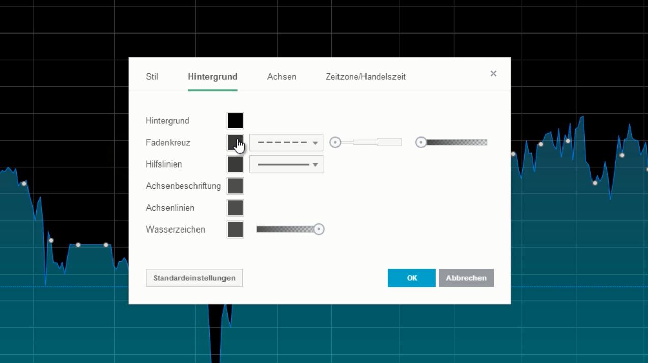 Chartsoftware